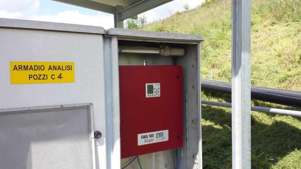 Quadro fisso analisi biogas